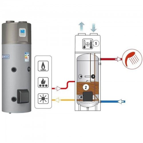 Bollitore Cordivari Bollyterm® HPI FLEX a Pompa di Calore + Scambiatore Lt. 300
