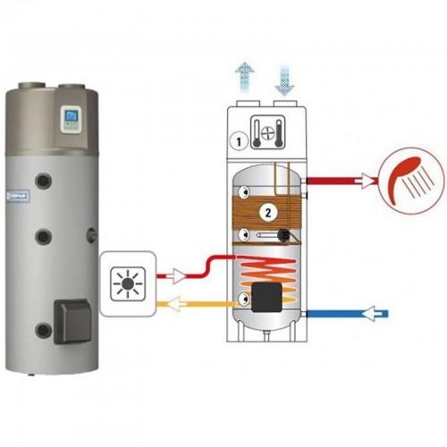 Bollitore Cordivari Bollyterm® HPI SOLARE a Pompa di Calore + Scambiatore x Solare Lt. 300