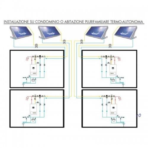 Pannello Solare TU Cordivari STRATOS DR 150 LT 2mq