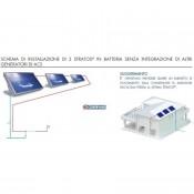 Pannello Solare TU Cordivari STRATOS DR 200 LT 2,5 mq