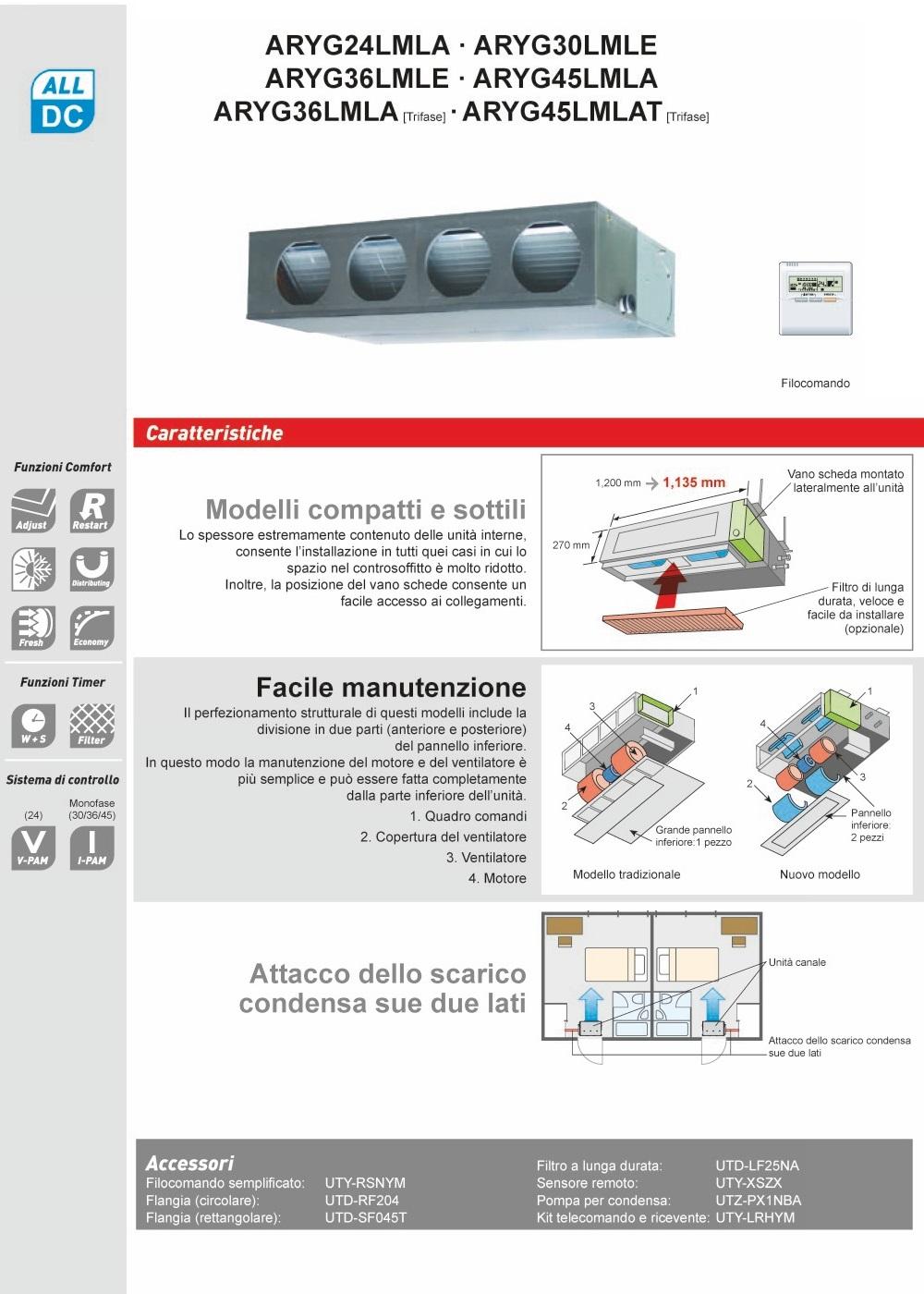 Climatizzatore Fujitsu Commerciale 36000 Btu Canalizzabile LM 220v