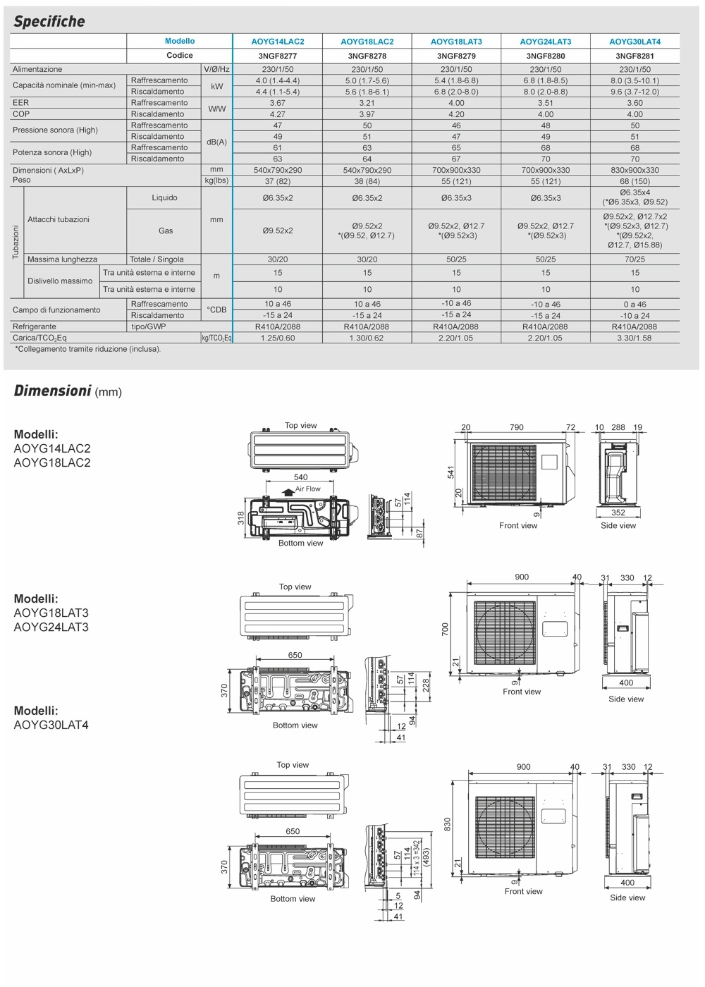 Climatizzatore Fujitsu Quadri Split 9+9+12+12 LM AOYG30LAT4