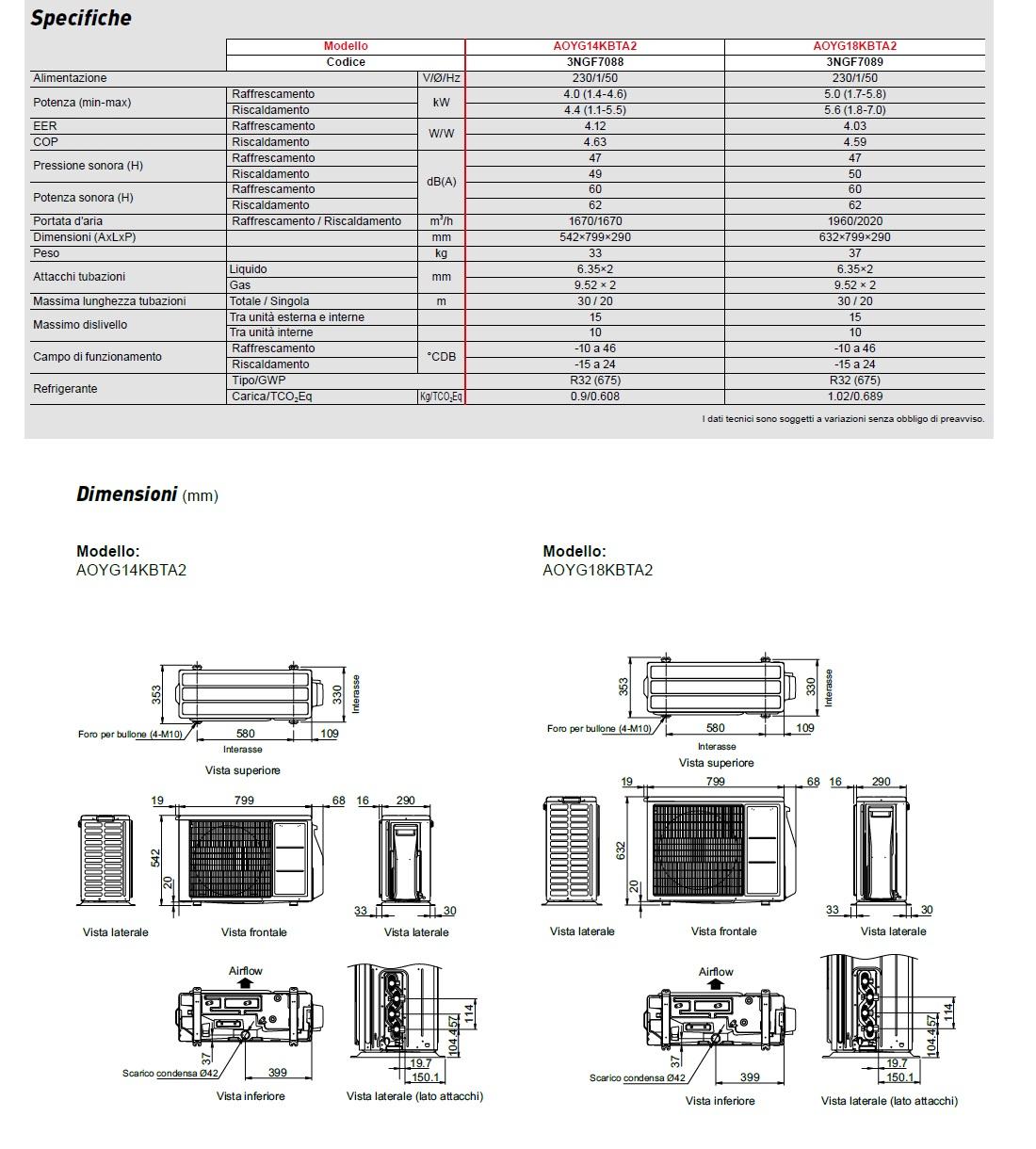Climatizzatore Fujitsu Dual Split Parete 12+12 KE Bianco AOYG18KBTA2