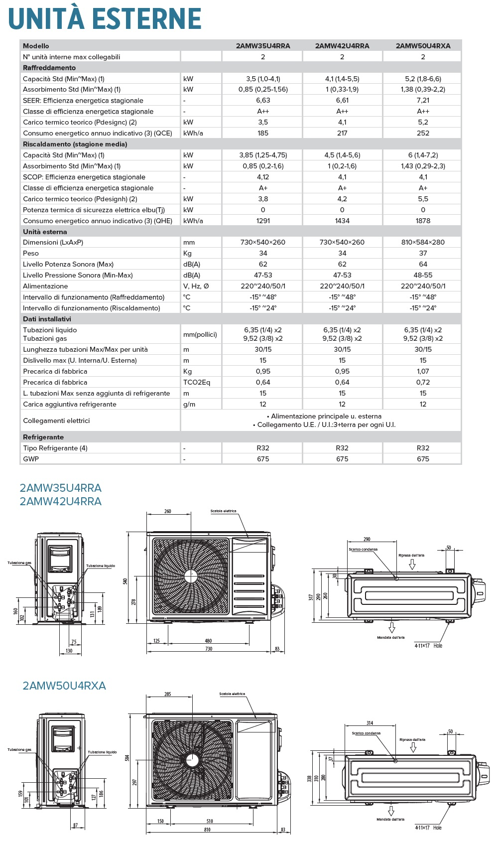 Condizionatore Hisense Dual Split 9+12 Btu Energy 2AMW50U4RXA