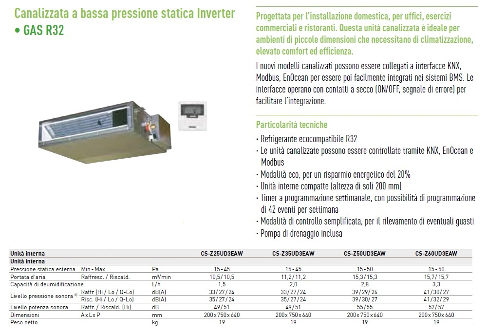 Condizionatore Panasonic Dual Split 9+12 Btu Canalizzato CU-2Z41TBE
