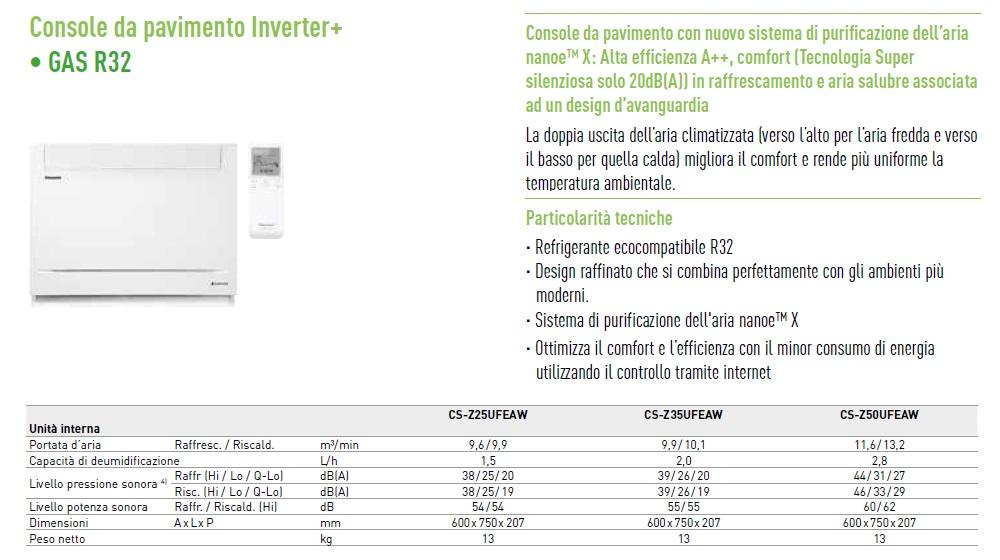 Condizionatore Panasonic Trial Split 9+9+12 Btu Console CU-3Z52TBE