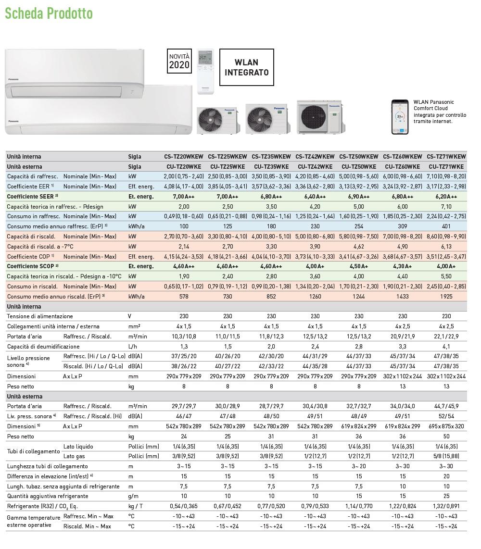Condizionatore Panasonic Mono Split 9 Bianco CS-TZ25WKEW CU-TZ25WKE