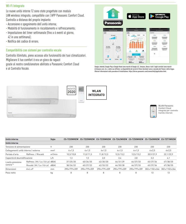 Climatizzatore Panasonic Trial Split 9+12+12 TZ Compatta CU-3TZ52TBE