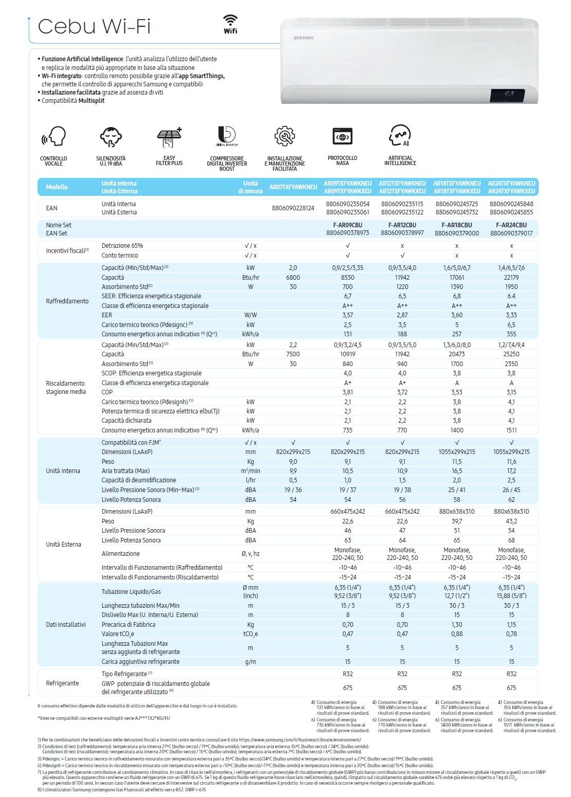 Condizionatore Samsung Mono Split 12000 Btu 3.5 kW A++ A+ F-AR12CBU
