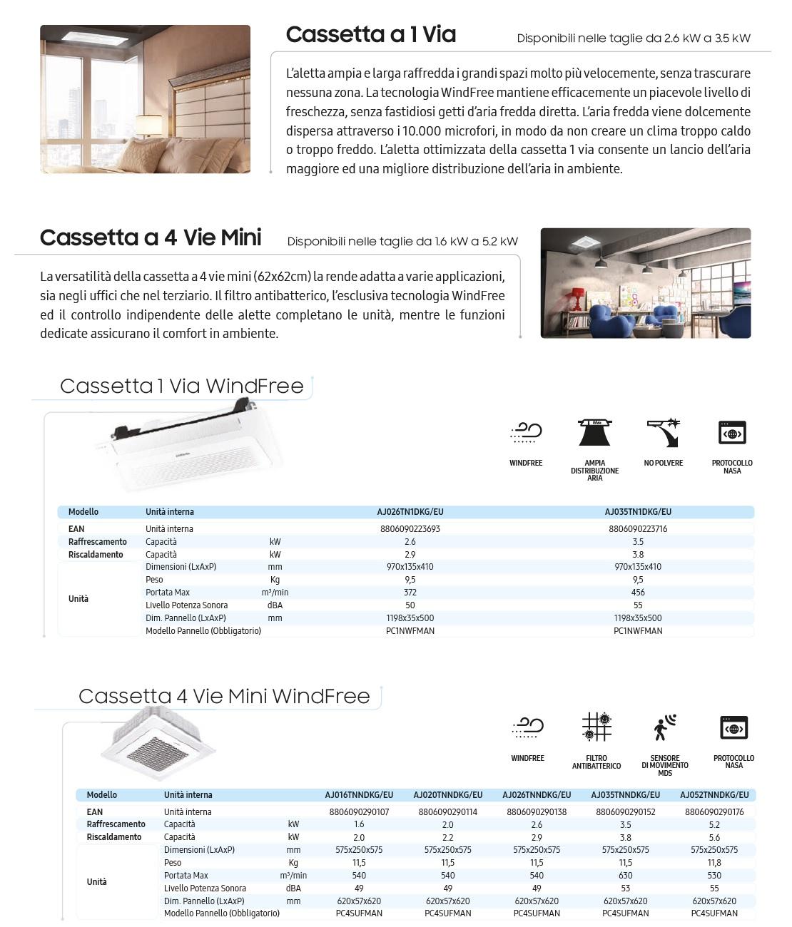 Samsung Trial Split 4 Vie Mini WindFree AJ052TXJ3KG/EU 7+9+12 Btu