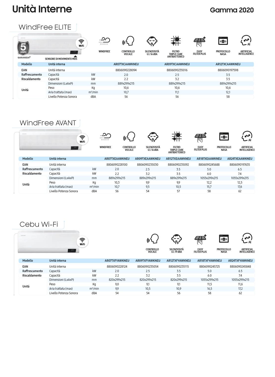 Samsung Trial Split Cebu Wi-Fi AJ068TXJ3KG/EU 7000+7000+7000 Btu