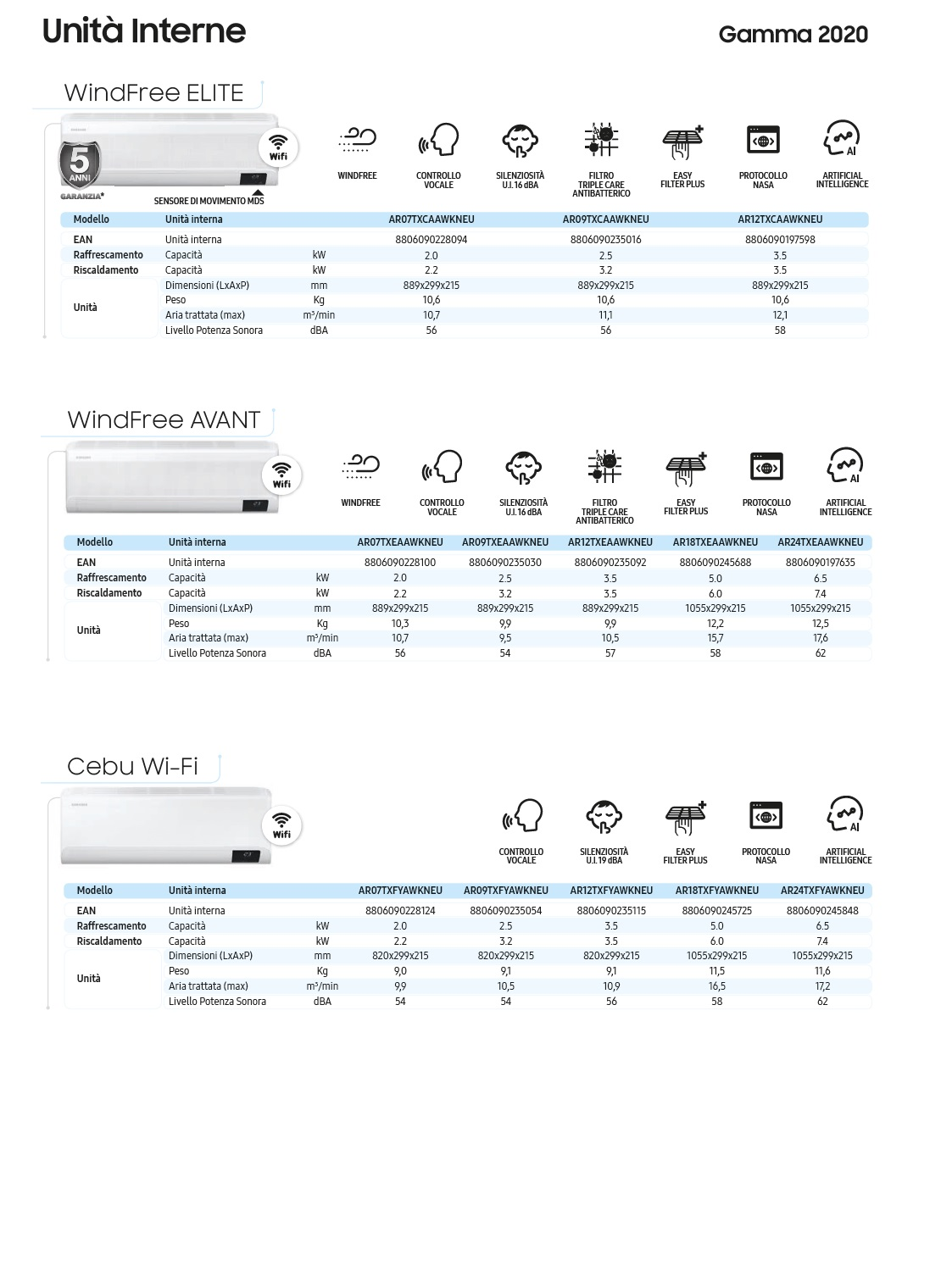 Samsung Quadri Split Serie WindFree AVANT AJ080TXJ4KG/EU 7+7+7+7 Btu