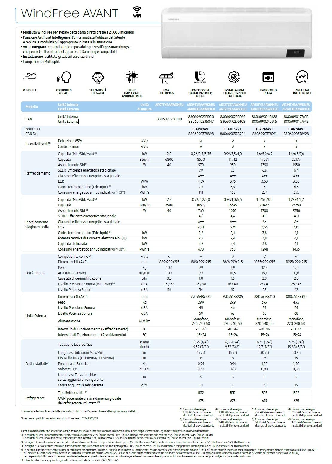 Condizionatore Samsung Mono Split 18000 Btu 5.0 kW A++ A+ F-AR18AVT