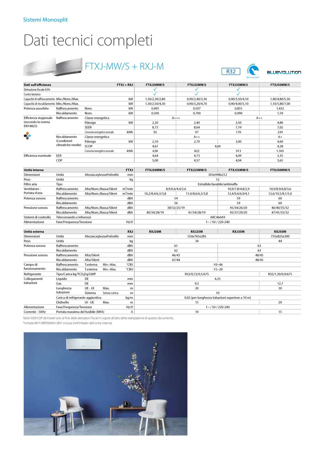 Vendita Online Condizionatori Daikin